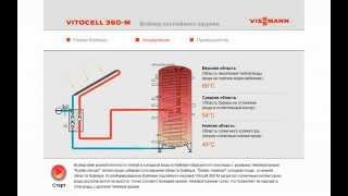 Мультивалентный емкостной водонагреватель Vitocell 360-M(Мультивалентный емкостной буферный водонагреватель с системой послойного нагрева и интегрированной функ..., 2012-11-11T16:09:38.000Z)