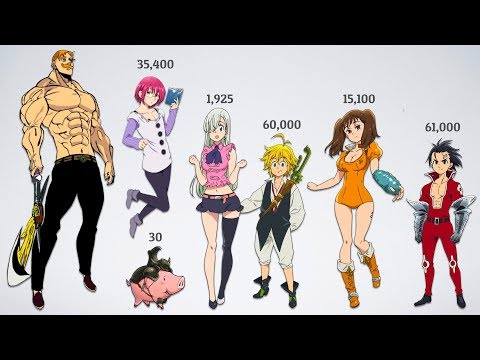 Official Power Levels Comparison Of Seven Deadly Sins Characters