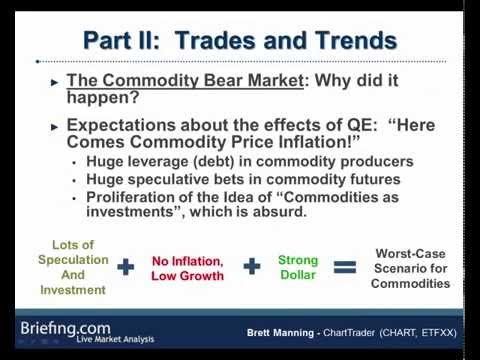 Strategies for Trading Commodity-Focused ETFs Presented by CHART