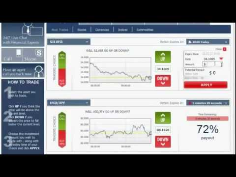 Binary options advantage review