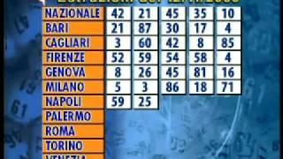 Estrazioni Lotto 12 11 09