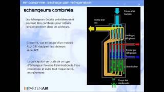 Le fonctionnement des sécheurs par réfrigération. - partenair.fr