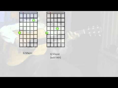 DADGAD chords and D scale