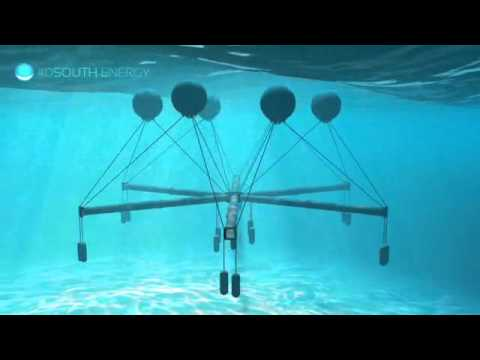 40South Energy - F6-600kW wave energy machine animation