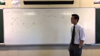 Establishing the Derivatives of sin x, cos x & tan x