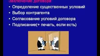 Презентация на тему Гражданско правовой договор