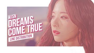 What is the line distribution like for WJSN's Dreams Come True Face...