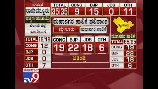 Karnataka Local Body Elections Results 2018 Live - Part 9