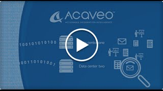 Acaveo File Analysis Overview