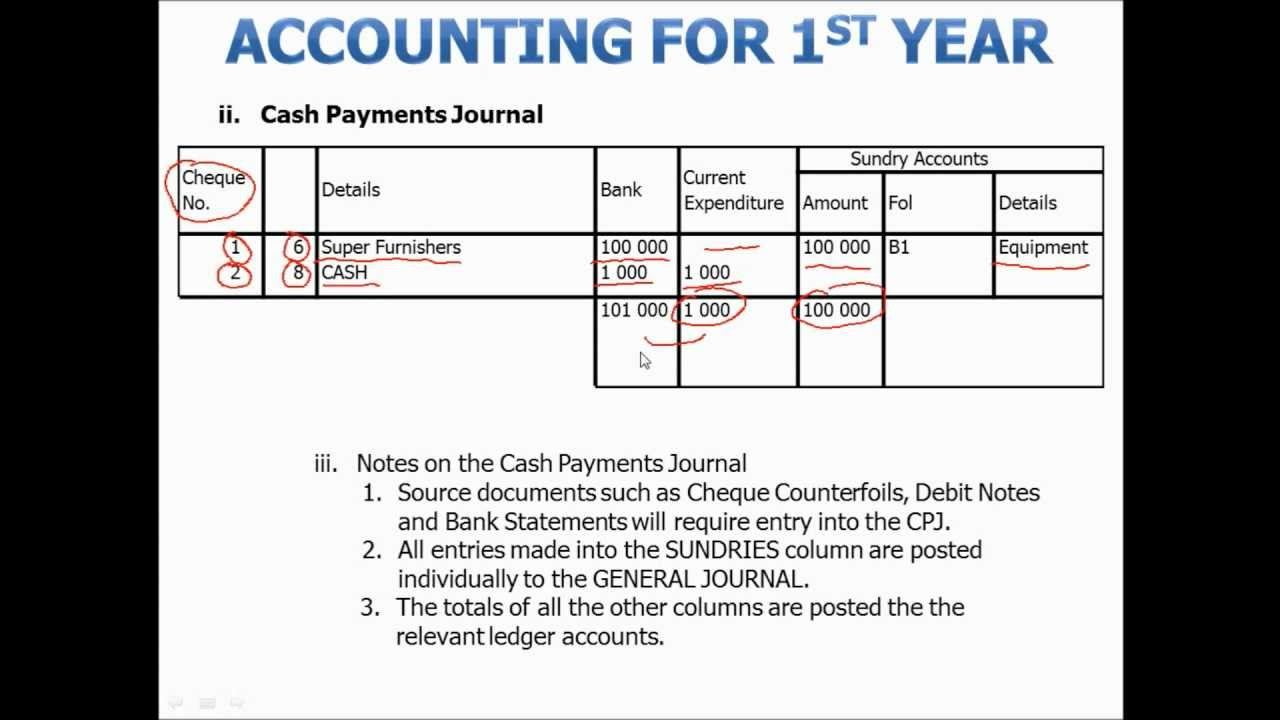 accounting for 1st year varsity  cash payments journal
