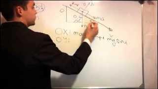 ЕГЭ по физике B1.Подготовка онлайн.Репетитор.Плоскость