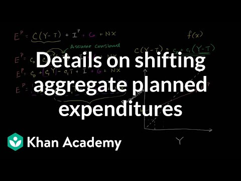 Details on shifting aggregate planned expenditures | Macroeconomics | Khan Academy