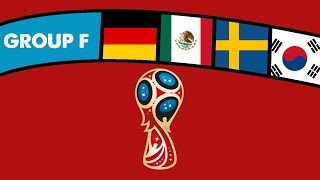 2018 FIFA World Cup Group F Analysis ( Germany, Mexico, Sweden, South Korea )