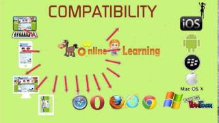 Ownline Learning Product Video