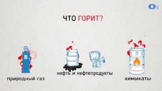 видео Классификация огнетушителей и их характеристики