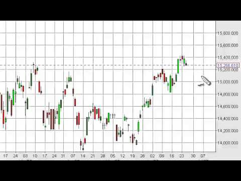 Nikkei Technical Analysis for June 26, 2014 by FXEmpire.com