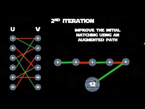 The Hopcroft-Karp Algorithm (Star Wars Edition)