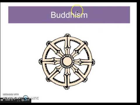 similarities between hinduism and confucianism