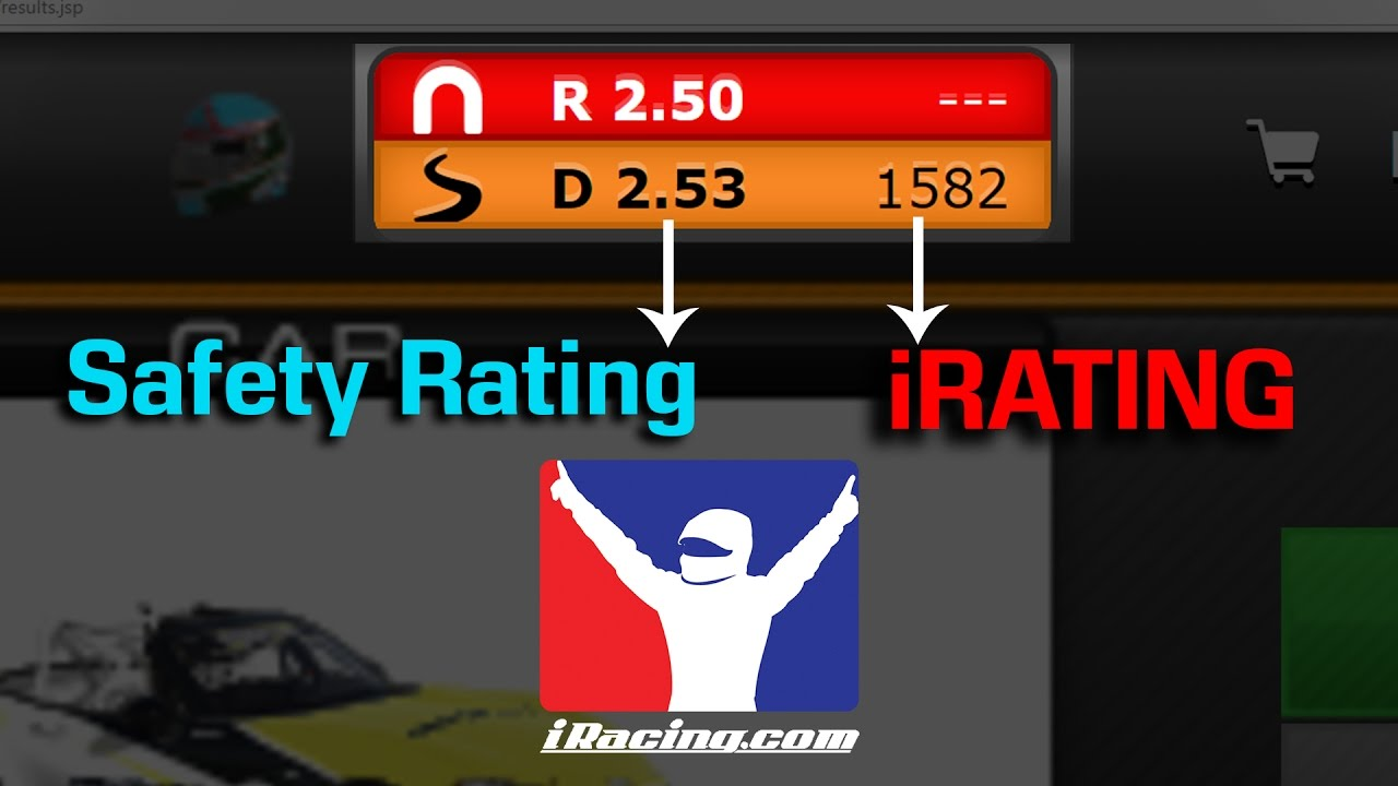 Image result for iracing irating