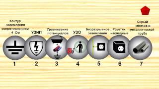 О чем не знает обычный электрик? 7 ступеней электробезопасности. Проводка в доме.