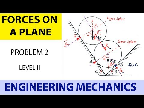 Engineering Mechanics_Forces on a Plane_Level 2_Problem 2