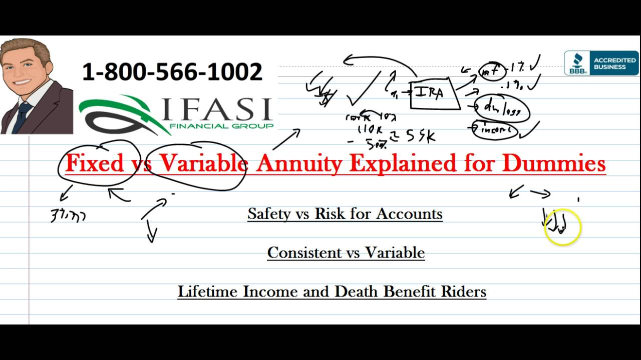 Fixed Vs Variable Annuity Fixed Vs Variable Annuity For Dummies