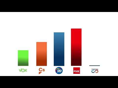 """El PP explica """"por qué no debemos dividir el voto de derechas"""""""