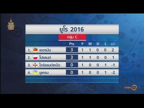 EURO MANIA : สรุปผลฟุตบอล EURO2016