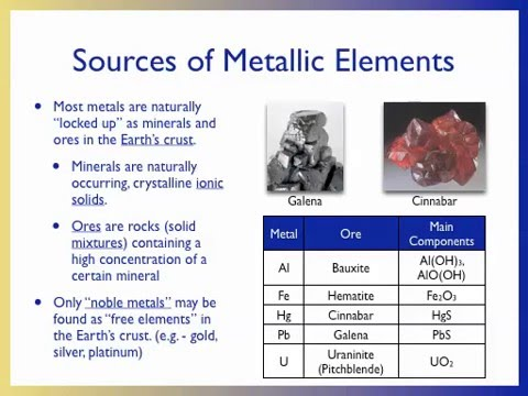 Descriptive Main Group Chemistry: Metals and Metallurgy