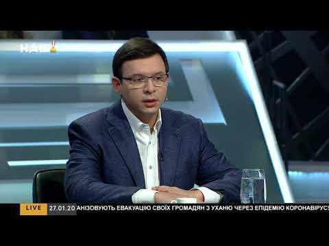 Мураев: Только Украина