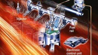 Electronic Fuel Injection System Working