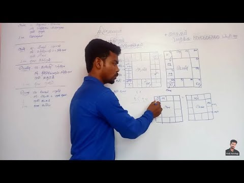 Jathagam Porutham from YouTube · Duration:  31 seconds