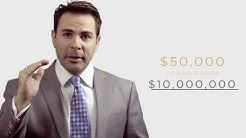 Hard Money loans/Lenders for real estate in California and Los Angeles -HML investments