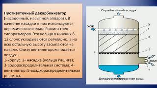 Надиров Казим   4 Основы Нефтегазового дела  Закачка воды и газа в продуктивный пласт
