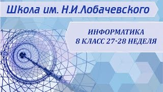 Информатика 8 класс 27-28 неделя Визуализация информации в текстовых документах