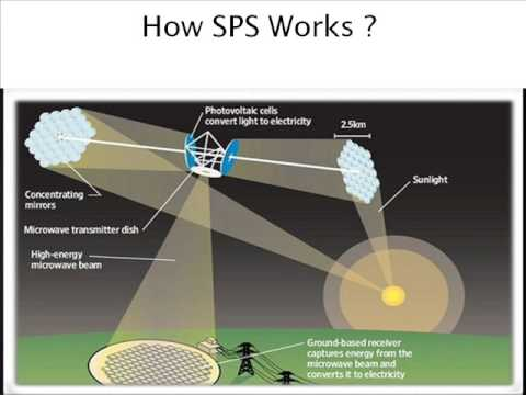 Wireless  power transmission Via solar satellite