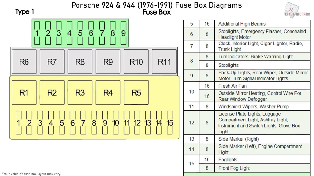 porsche 924 & 944 (1976-1991) fuse box diagrams - youtube  youtube