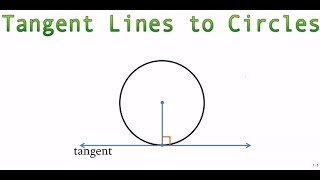 Writing the Equation of a Tangent Line to a Circle (For Kevin P.)