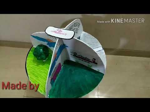 Waste material item( model)