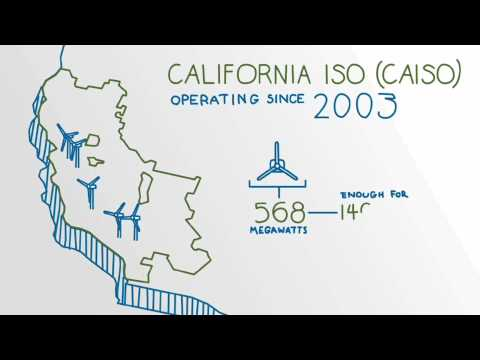 California ISO (CAISO): U.S. Energy Markets