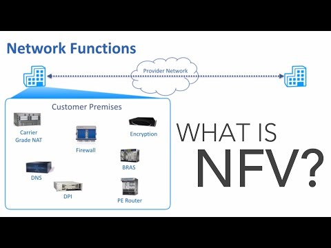 What is NFV?