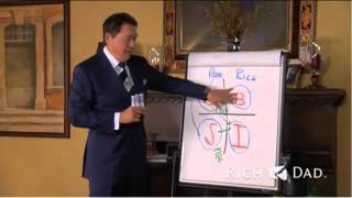 Robert Kiyosaki why Network Marketing