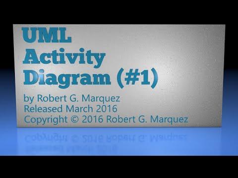 Activity Diagram Using Enterprise Architect 12 Tutorial