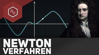 Newton-Verfahren (Nullstellen bestimmen)