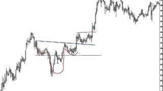 Nenad Kerkez: Basic and Advanced Chart patterns