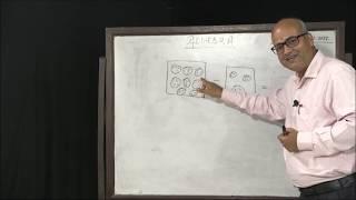 An Introduction to Algebra||Class 6: Mathematics||Arun Jha||Biratnagar Distance Learning-2077