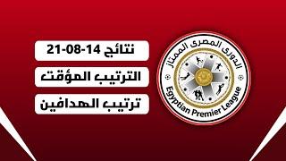 نتائج و ترتيب الدوري المصري 2021 اليوم 14-08-2021 - ترتيب الهدافين