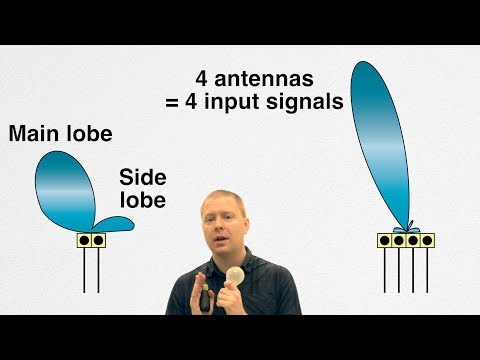 Basics of Antennas and Beamforming - Massive MIMO Networks