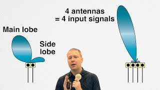 Basics of Antennas and Beamforming - Massive MIMO Networks