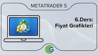 GCM MetaTrader 5 VİOP - 6.Ders: Fiyat Grafikleri